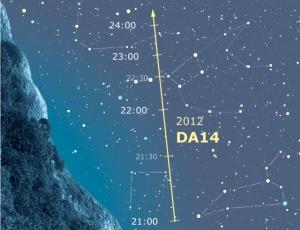 percorso-asteroide roma coelum